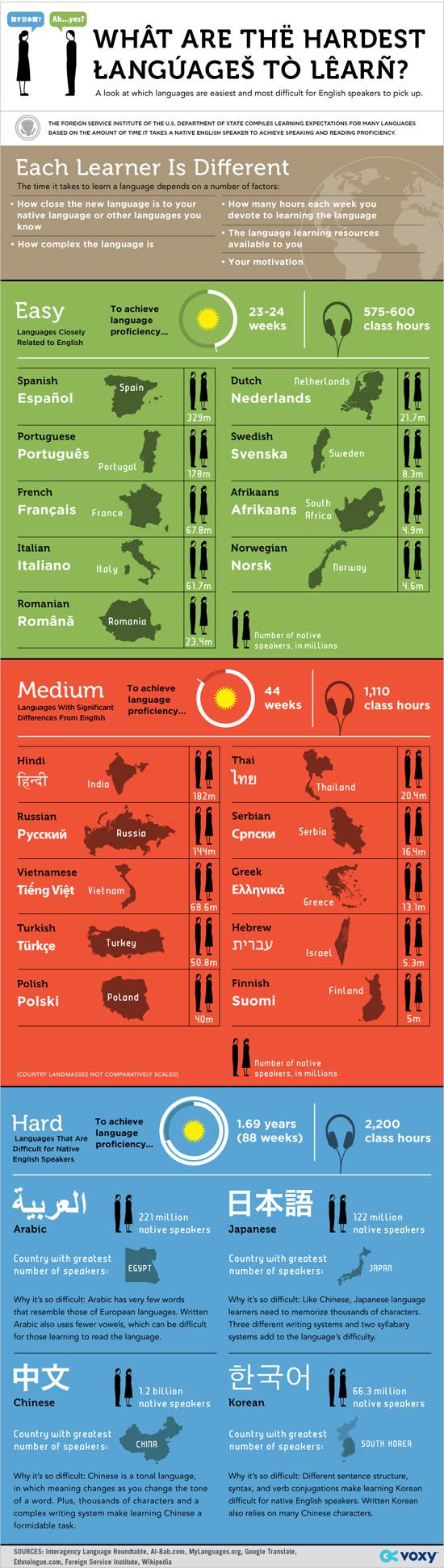 Hardest_Languages_02-1